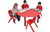 Plastic Childrens Tables & Chairs