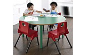 Nursery & Early Years Tables
