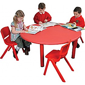 Polyethylene Childrens Tables Round £97 - Education Furniture