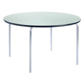 Round Equation Tables £0 - Education Furniture