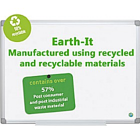 Earth-IT Enamel Board Aluminium Frame £61 - Display/Presentation