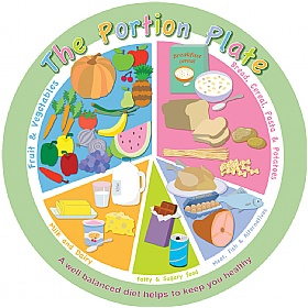 Healthy Eating Portion Plate Sign £0 - Education Furniture