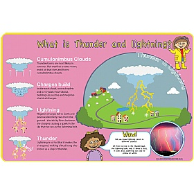 Thunderbolts & Lightning Signs £36 - Education Furniture