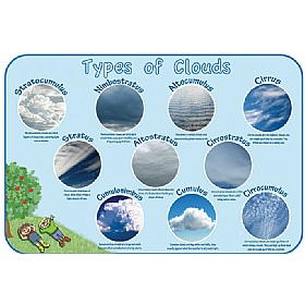Types Of Clouds Signs £0 - Education Furniture