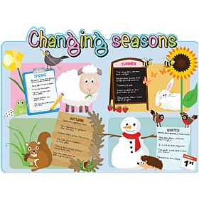 Changing Seasons Sign £36 - Education Furniture