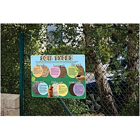Soil Types Sign £0 - Education Furniture