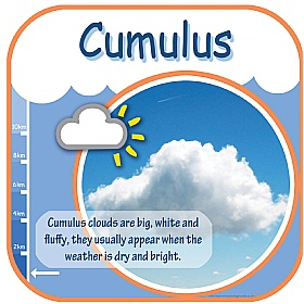 Cumulus Cloud Sign £0 - Education Furniture