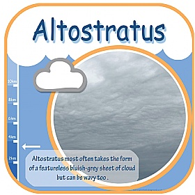 Altostratus Cloud Sign £0 - Education Furniture