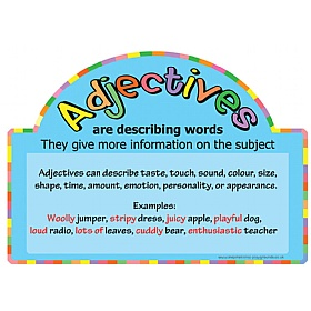 Literacy Basics Adjectives Sign £0 - Education Furniture