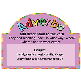 Literacy Basics Adverbs Sign £0 - Education Furniture