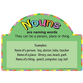 Literacy Basics Nouns Signs £0 - Education Furniture