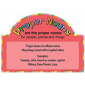 Literacy Basics Proper Nouns Signs £0 - Education Furniture