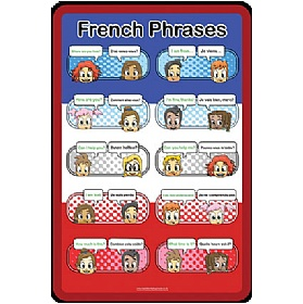 French Phrases Sign £0 - Education Furniture