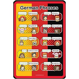 German Phrases Sign £36 - Education Furniture