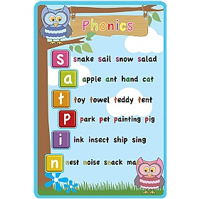 Phonics 1 Signs £36 - Education Furniture