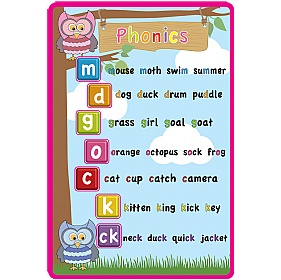 Phonics 2 Signs £0 - Education Furniture