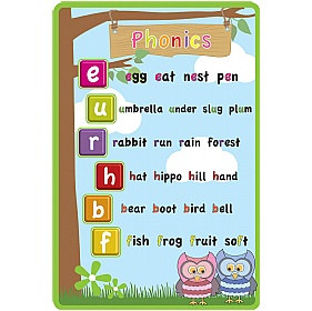 Phonics 3 Signs £0 - Education Furniture