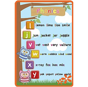 Phonics 4 Signs £36 - Education Furniture