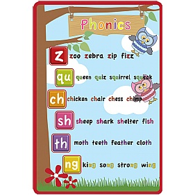 Phonics 5 Signs £0 - Education Furniture