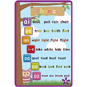 Phonics 6 Signs £36 - Education Furniture