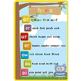 Phonics 7 Signs £0 - Education Furniture