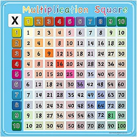 Multiplication Board Sign £0 - Education Furniture