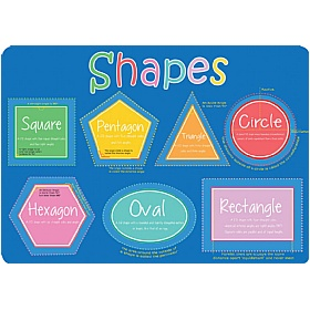 Shapes Sign £0 - Education Furniture