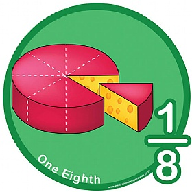 One Eighth Fraction Sign £0 - Education Furniture