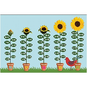 Sunflower Number Bonds 16 - 20 Sign £73 - Education Furniture