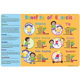 Benefits Of Exercise Sign £0 - Education Furniture
