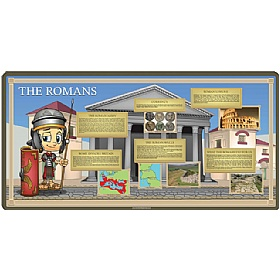 Roman Facts Mural £105 - Education Furniture