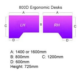 Presence Ergonomic Desks