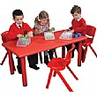 Polyethylene Childrens Tables Rectangular