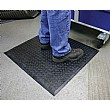 Coba Comfort Lok Anti Fatigue Mats