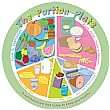 Healthy Eating Portion Plate Sign