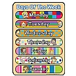 Days Of The Week Colourful Sign