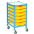Gratnells Handy Low Shallow Tray Single Column Storage Trolley