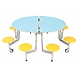 Oval Graduate 8 Seat Folding Dining Units With Stools